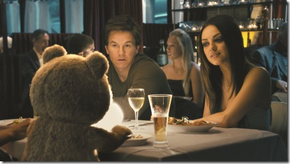 Ted (voiced by SETH MACFARLANE) has dinner with his best friend, John (MARK WAHLBERG), and John's girlfriend Lori, (MILA KUNIS), in the live action/CG-animated comedy &quot;Ted&quot;.  
