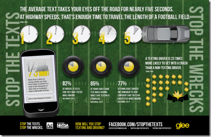 StopTexts_Infographic_glee_web